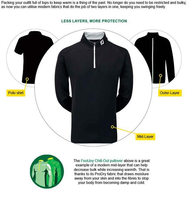 FootJoy Chill-Out